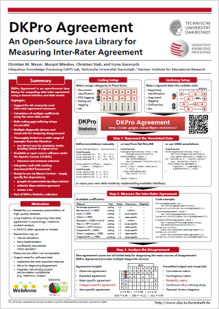 DKPro Agreement poster presented at COLING 2014